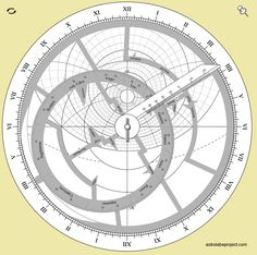 The Astrolabe Project - An obsession in progress Optical Illusion Images, Optical Illusions, Compass Navigation, Physics Formulas, Survival Fishing, Math About Me, Garden Sofa, Wooden Clock, Space And Astronomy