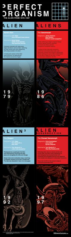 Four movies, one iconic Alien. See how the Xenomorph has evolved throughout his movie appearances and how they actually made the Alien, all in one infographic! Hr Giger, Alien Pictures, Cool Pictures, The Cooler Movie, Four Movie, Alien Covenant, Predator Alien, Alien Spaceship, Aliens Movie