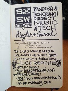 SXSW 2013 #Sketchnot