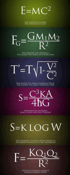 Basic equations- Use as wall art