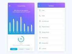 Mood Monitoring App (Updated) by Emmanuel Torres #Design Popular #Dribbble #shots