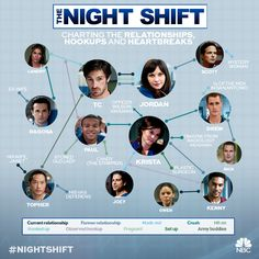 So many connections.. #NightShift 4.02.05