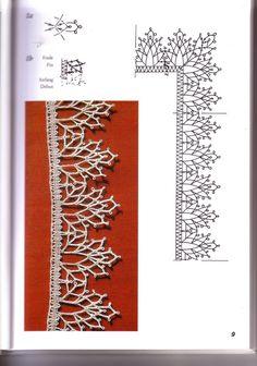 Geklöppelte Reticella – 88 photos | VK - Geklöppelte Reticella (Geklöppelte = German braided & Reticella = Italian Mantle) - filed under bobbin lace