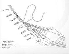 Medieval Underwear II: Documentable Details