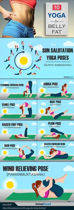 10 Powerful Yoga Poses to Reduce Belly Fat Fast