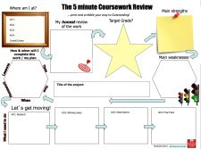 23. The 5 Minute Coursework Review
