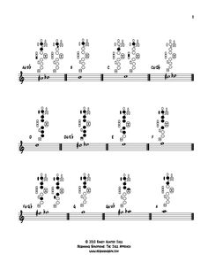 Alto Saxophone Keys Chart <b>saxophone</b> fingering <b>chart</b> - beginning <b>saxophone</b> - saxstation