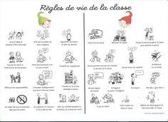 Les règles de vie de classe
