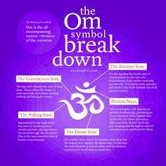 Do you know what the Om symbol means? See this infographic and learn about the symbolism of the curves.