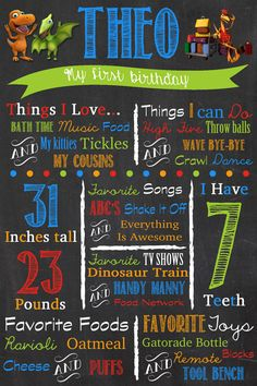 Custom Birthday Chalkboard Sign / Poster by LoveYouTooPhotograph