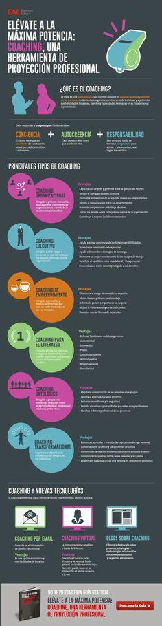 Coaching: una herramienta de proyección profesional #infografia #infographic | TICs y Formación