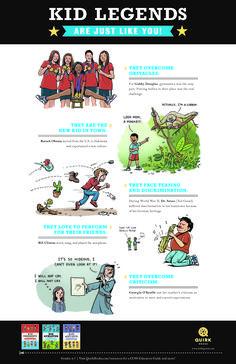 Kid Legends Tabloid-Sized Poster  #KidLegends #books #education Kid President, Artists For Kids, Classroom Posters, Legends, Education, Books, Libros, Book, Onderwijs
