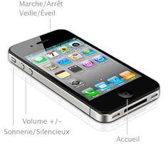 iPhone 4/4S - Black