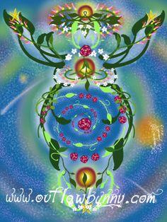 Magna Mater. Great Mother. Fertility Goddess. Bestows all blessings. Abundance. Blodeuwedd—both Virgin and Mother. Birthing Goddess. Summer ecstasy. Summer harvest. Lughnasadh festival. Flowers of joy. The entire cosmos in Her bliss. Lammas.