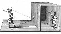 What is camera obscura and how it works? Check this cool optical phenomenon that creates a pinhole image and see how to make a pinhole camera! History Of Photography, Photography Camera, Color Photography, Digital Photography, Photography Magazine, Photography Ideas, Steve Mccurry, Electronics Projects, Image Positive