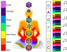 Sound healing through tones