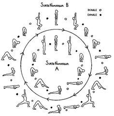 Another version of Surya Namaskar chart.