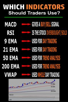 Forex Trading Tips, Learn Forex Trading, Forex Trading Education, Forex Trading Signals, Trading Quotes, Intraday Trading, Online Stock Trading, Stock Trading Strategies, Bollinger Bands