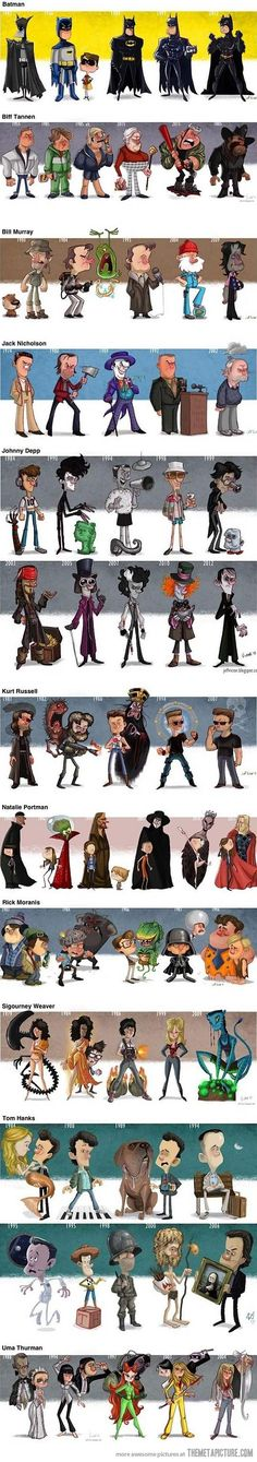 Evolution in movies� #infografía
