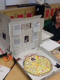Pizza box biography project.  No article.  This may be fun for our Famous Missourians project.
