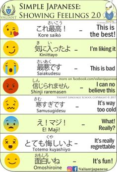 Japanese is a language spoken by more than 120 million people worldwide in countries including Japan, Brazil, Guam, Taiwan, and on the American island of Hawaii. Japanese is a language comprised of characters completely different from Basic Japanese Words, Japanese Phrases, Study Japanese, Japanese Culture, Learning Japanese, Japanese To English, Japanese Language Lessons, Korean Language, Japanese Symbol