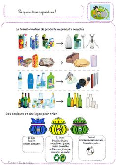 environnement : recyclage