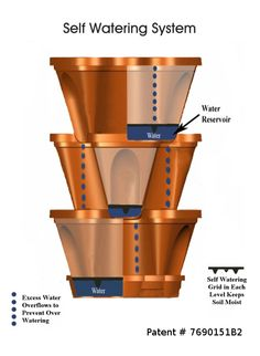 Stacking Planters - Self Watering, Hydroponics Hydroponic Shop, Hydroponics, Planting Grass Seed, Grow Lamps, Self Watering, Edible Garden, Growing Plants, The Ordinary, Grape Vines