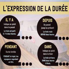 Expresiones de duración en francés.