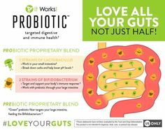 Did you know that 70% of your body's immunity is right in your digestive tract 🙈? Show your body and it's immunity how much you #LoveYourGuts with the NEW It Works! Probiotic! Five unique probiotic strains pack the punch of 10 billion LIVE cultures 👊, targeting the health of your WHOLE digestive tract!