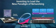 intel-networking-Apr2013