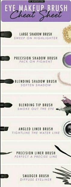 Which brush to use and how?