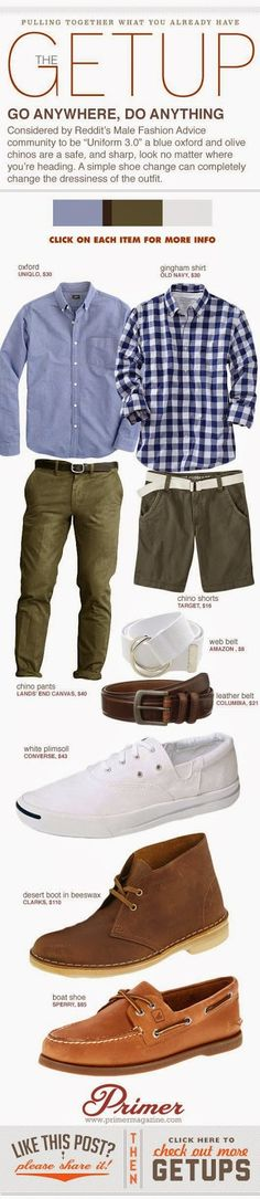 Men Fashion Getup