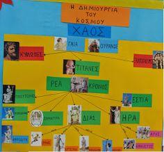 ΓΝΩΣΗ: «ΟΙ 12 ΘΕΟΙ ΤΟΥ ΟΛΥΜΠΟΥ» Faia, Ancient Greece, Greek Mythology, Special Education, Kindergarten, History, School Stuff, Google, Historia
