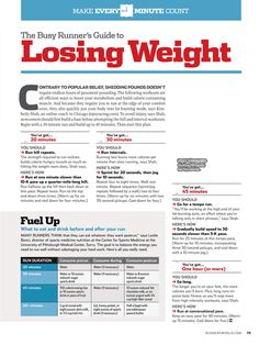 Busy Runners Guide to Losing Weight, featuring Kimberly Shah