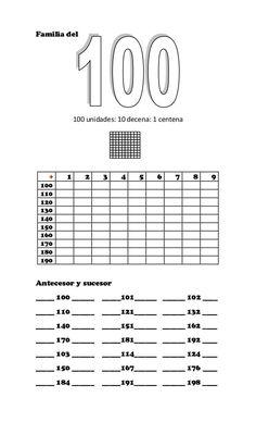 Familia del 100 al 999