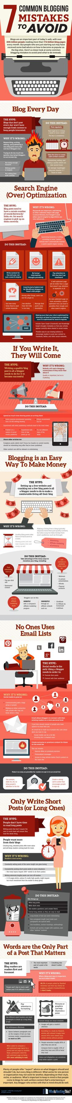 Check out this informative #infographic which offers several techniques to help you avoid common blogging mistakes.