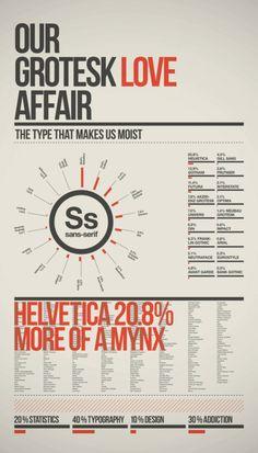 Helvetica / Ryan Atkinson #design #typography