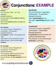 Transition Words and Definitions, Transition Words For Essays - English Grammar Here English Verbs, Learn English Grammar, English Sentences, English Writing Skills, English Vocabulary Words, English Language Learning, English Study, English English, Grammar Help
