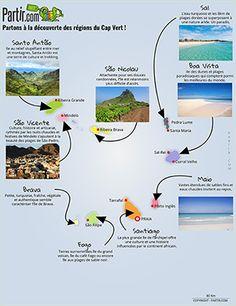 carte Cap-vert région