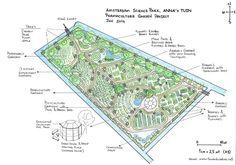 Permaculture Garden Designs