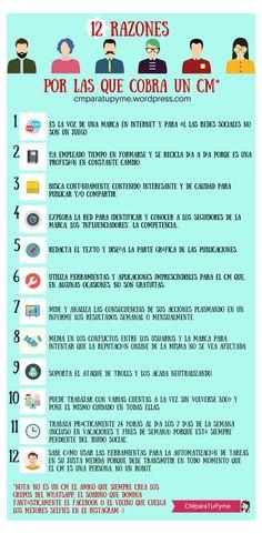 12 razones para cobrar como Community Manager.- #infografía