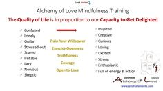 Alchemy of love mindfulness training exercise: feelings and capacity to get delighted