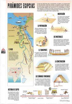 coronas egipcias - Google Bilaketa