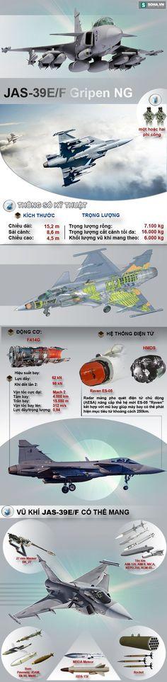 JAS-39E/F Gripen NG sẽ được Việt Nam lựa chọn vào phút chót? - Ảnh 1. Aircraft Parts, Fighter Aircraft, Fighter Jets, Flying Vehicles, Army Vehicles, Military Weapons, Military Aircraft, Jet Engine Parts, Jas 39 Gripen