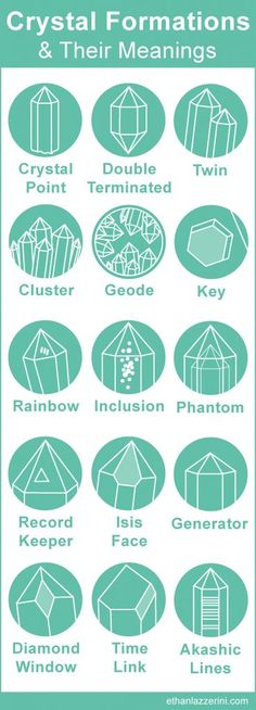 Crystal Healing Chart: Crystal Formations and their Meanings. What are the Crystal Healing properties of different crystal formations and shapes? Discover how these common and unusual forms add extra special meanings to your crystals.