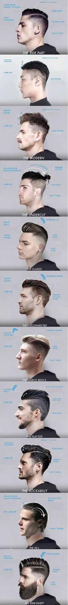 Hairstyle matter means a lot in showing any man's personality. So it is important to pay a special look while making hairstyle for a man. There are available men's hairstyle ideas that you find in gents parlor also in the great resource of course web. But it is quite difficult to find the right one for you. However, maximum guys prefer to have short cut without thinking that if will this haircut suit him not. #trendygent