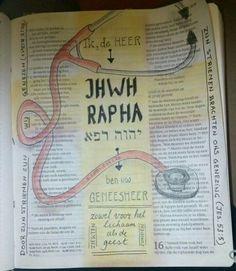 Bible Verse Art, 1 Peter, Art Journal Inspiration, Art Journaling, Language, Dios, Art Diary, Languages, Performing Arts