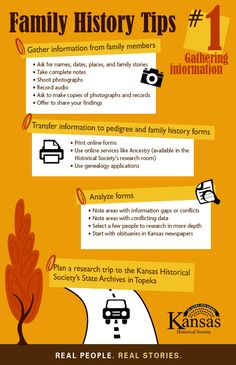 Gathering information  http://www.kshs.org/p/get-started-on-your-family-history/10985