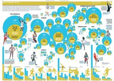 Every Olympic medal, visualised for the Guardian newspaper  How do you show the thousands of medals which have been won at the Olympics without the interactivity of the web? This graphic by Paul Scruton, Kari Pedersen and John Burn-Murdoch was published in today's Guardian