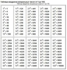 Cisco meetingplace for outlook license license 1 server Math Vocabulary, Maths Algebra, Life Hacks For School, School Study Tips, Mental Maths Worksheets, Math Charts, Maths Solutions, Math Notes, Math Formulas